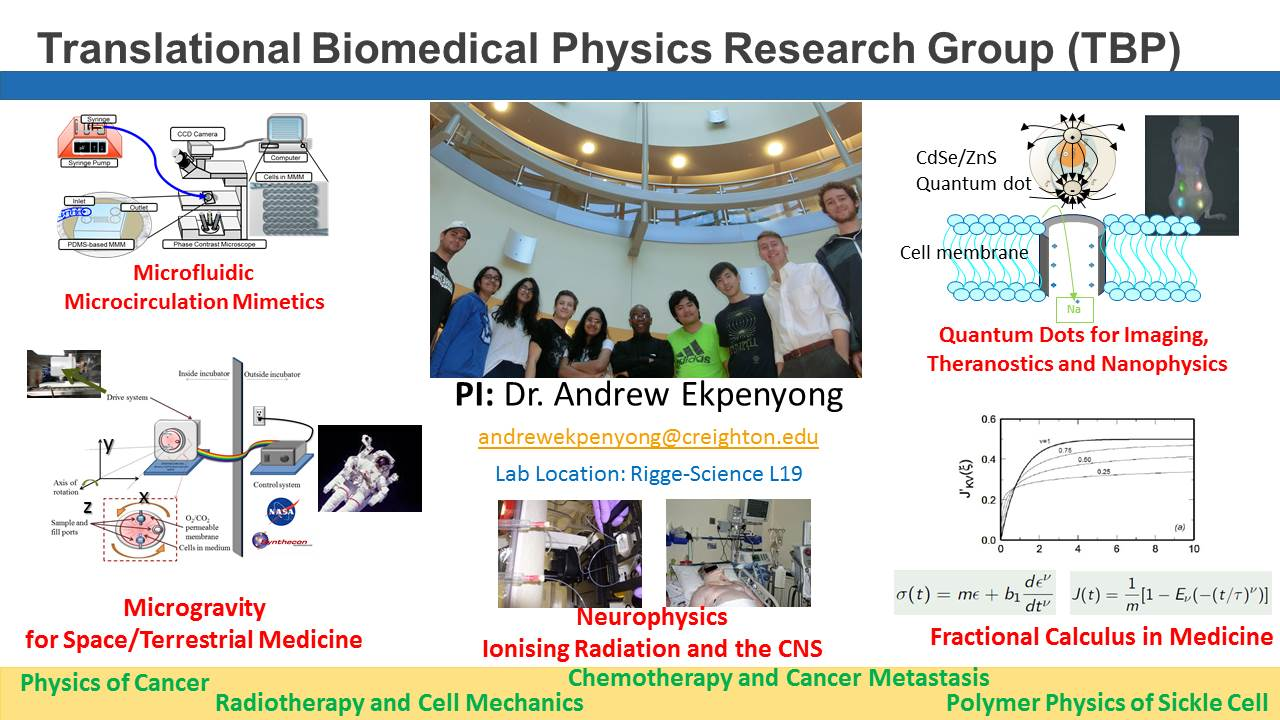 Translational Biomedical Physics Lab